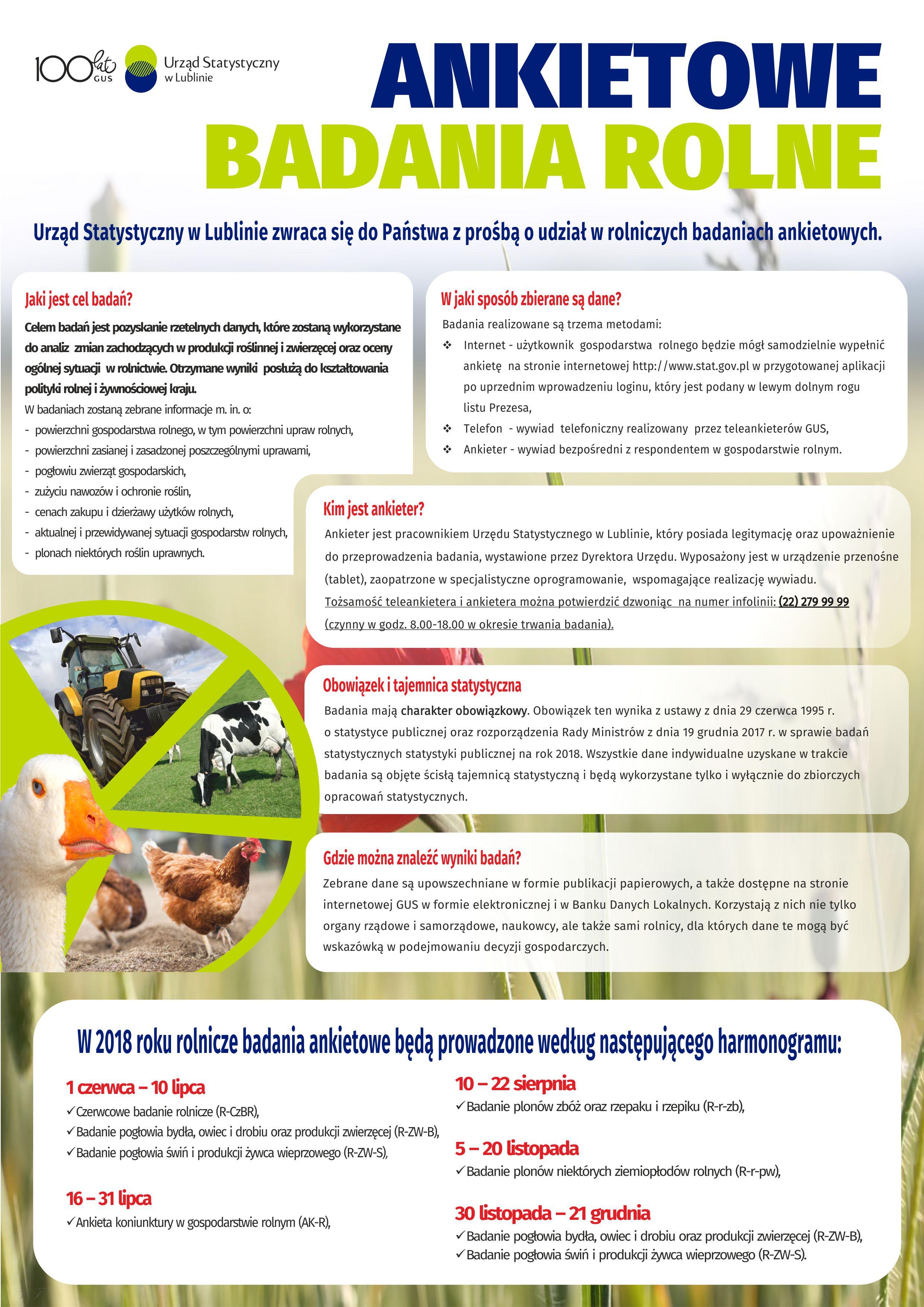 GUS: Ankietowe badanie rolne